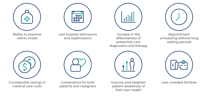 Comarch Diagnostic Point benefits